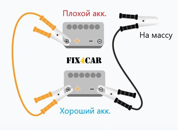 Прикурить автомобиль схема