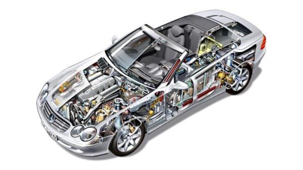 Комплексная диагностика автомобиля Genesis